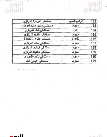 المستشفيات المخصصة لتسجيل استمارات الكشف على الحجاج (6)