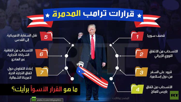 7 قرارات مدمرة للرئيس الأمريكى دونالد ترامب