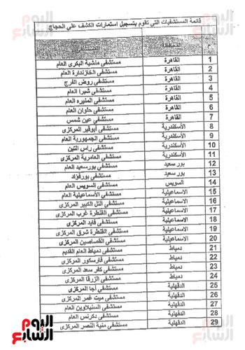 المستشفيات المخصصة لتسجيل استمارات الكشف على الحجاج (1)