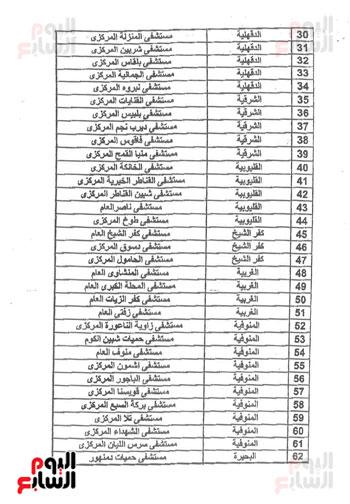 المستشفيات المخصصة لتسجيل استمارات الكشف على الحجاج (2)