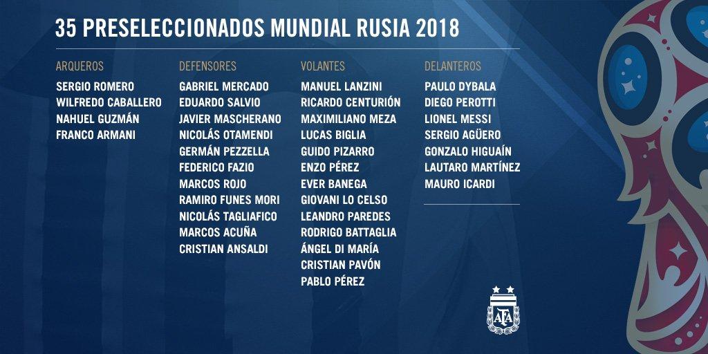 قائمة منتخب الأرجنتين