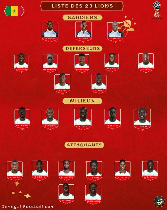قائمة السنغال لكأس العالم
