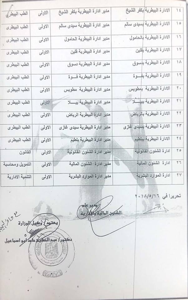2- تابع الوظائف الاشرافية بمديرية الطب البيطري