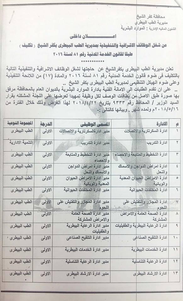 1- الوظائف الاشرافية بمديرية الطب البيطري