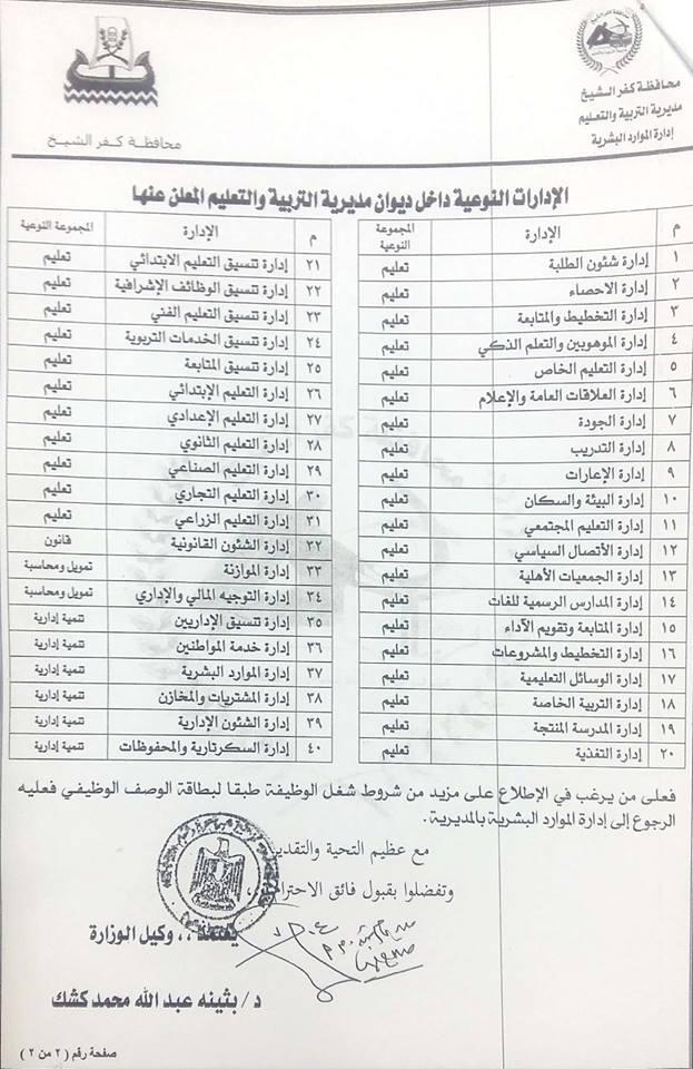 3- الوظائف الإشرافية بالتربية والتعليم