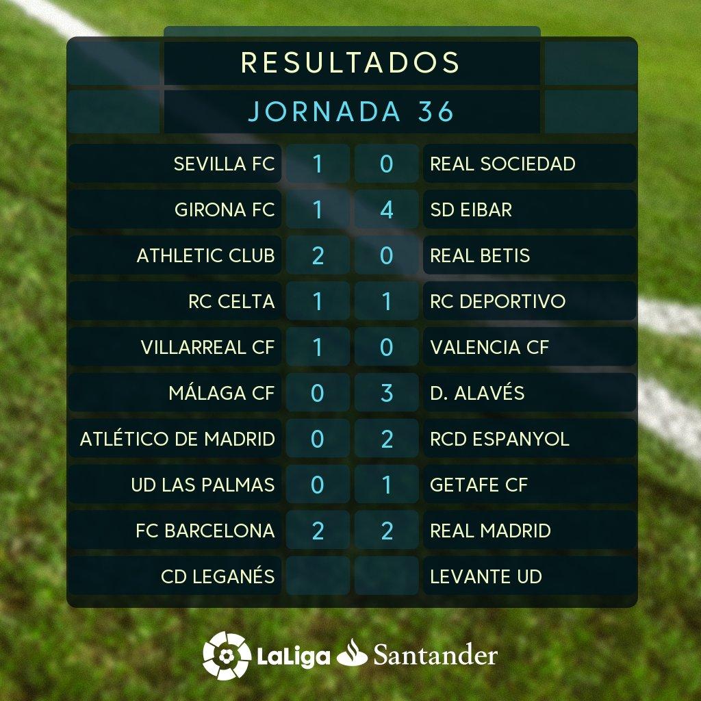 نتائج الجولة 36 من الدوري الاسباني