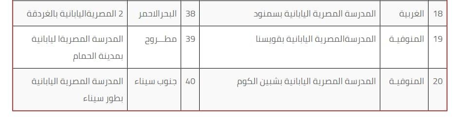 وزارة التعليم تعلن شروط التقدم للمدارس المصرية اليابانية ومقر المدارس  25930-IMG-20180621-WA0046