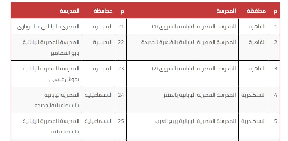 وزارة التعليم تعلن شروط التقدم للمدارس المصرية اليابانية ومقر المدارس  47234-IMG-20180621-WA0043