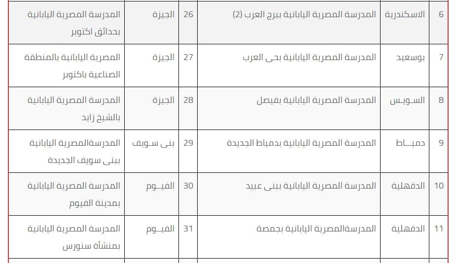 وزارة التعليم تعلن شروط التقدم للمدارس المصرية اليابانية ومقر المدارس  51996-IMG-20180621-WA0044