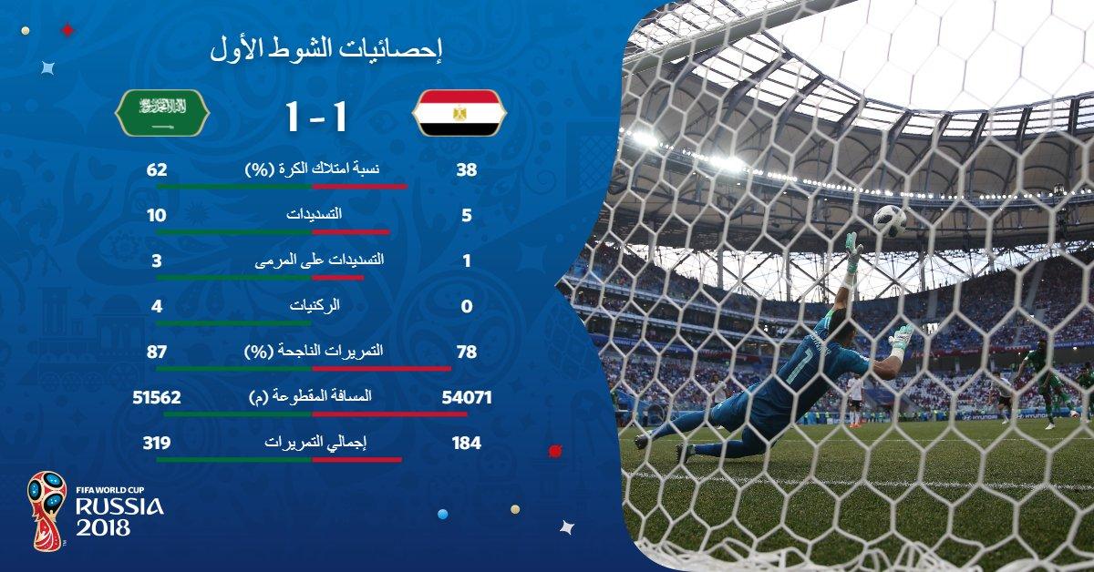 إحصائيات الشوط الأول من مباراة مصر والسعودية