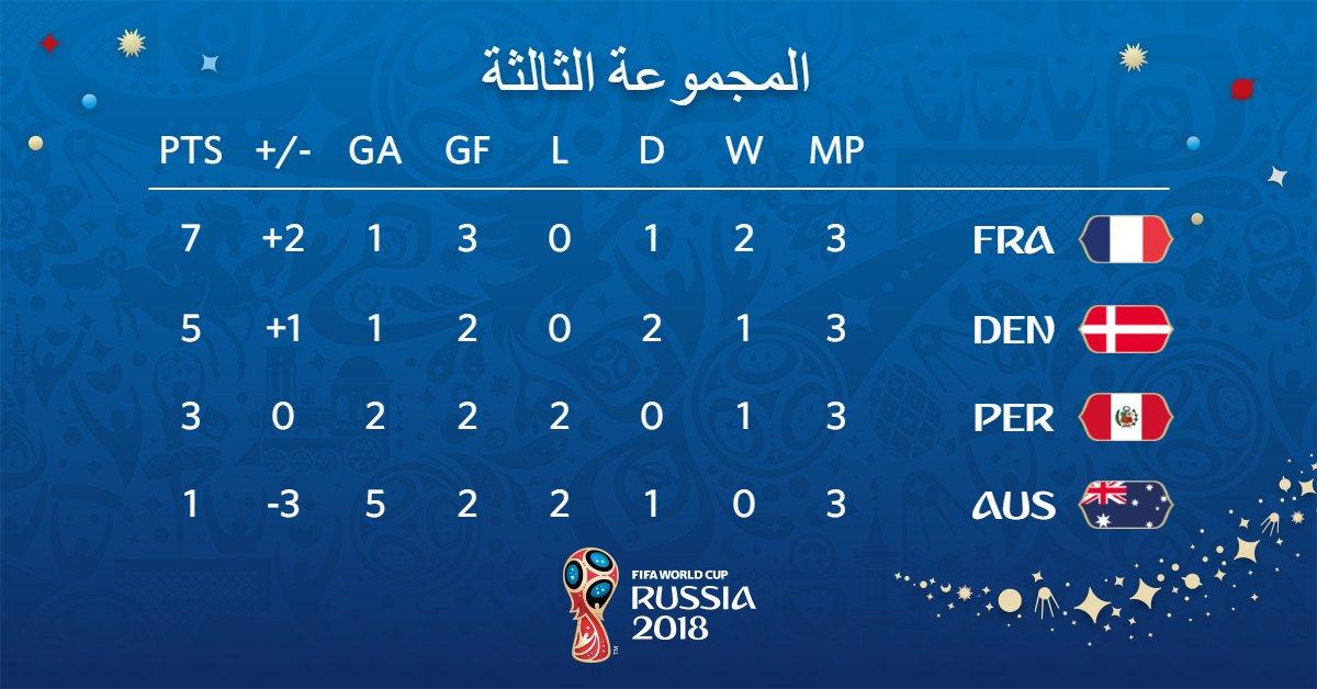 جدول ترتيب المجموعة الثالثة فى كأس العالم