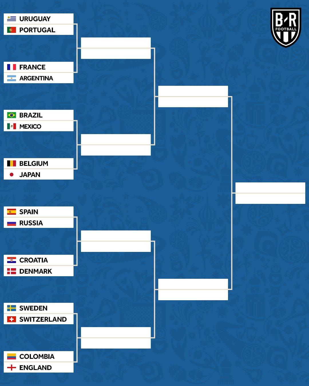 المباريات الاقصائية في كأس العالم