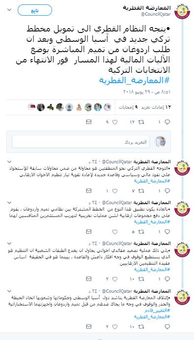 المعارضة القطرية عبر تويتر