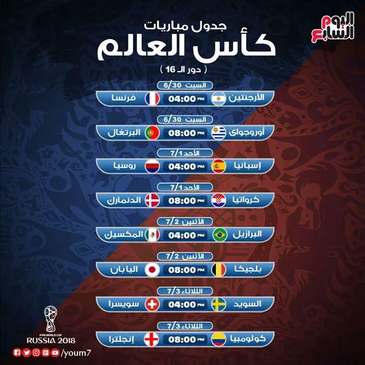 كأس العالم 2018 تعرف على مواعيد مباريات دور الـ16