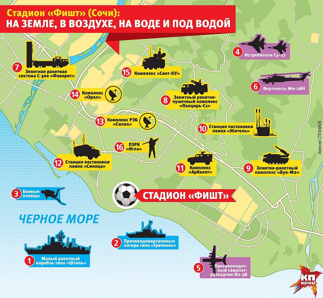 أسطول حربى روسى كامل يحمى ملعب فيشت قبل كأس العالم