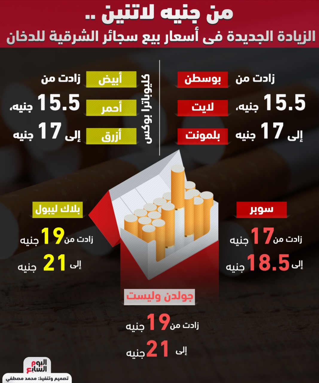 اسعار السجائر