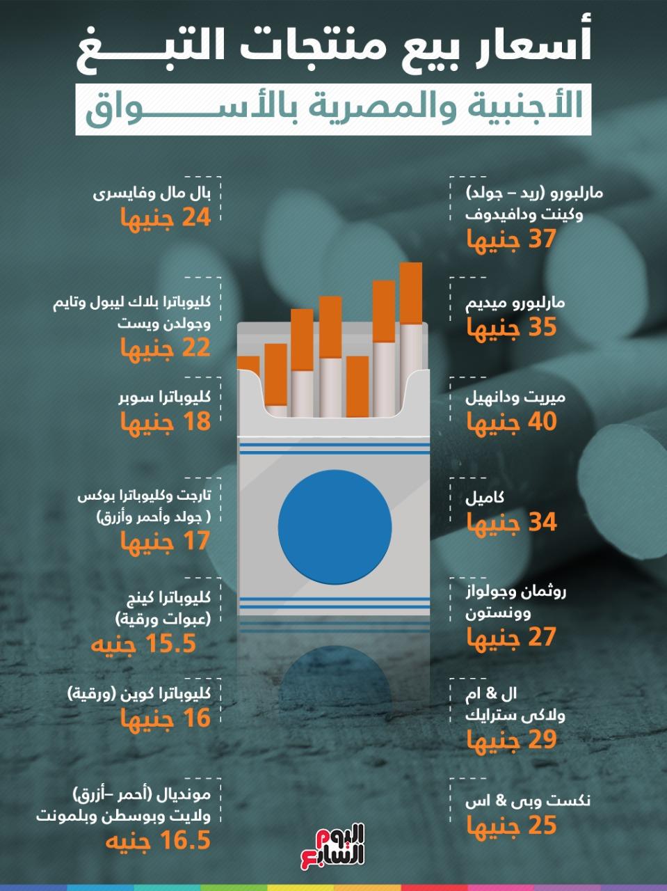 521c83bce إنفوجراف.. تعرف على أسعار السجائر المصرية والأجنبية - اليوم السابع