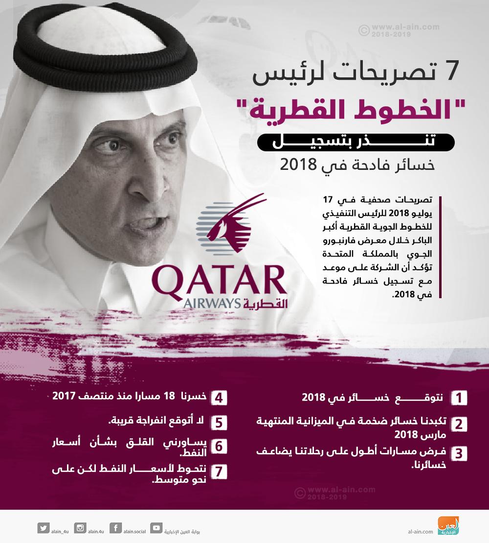 انفجراف من العين الإماراتية يوضح مدى خسائر القطاع القطرى
