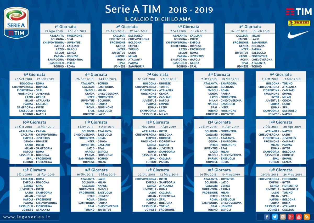 مواعيد مباريات القمة فى الدوري الإيطالي بالموسم الجديد اليوم السابع