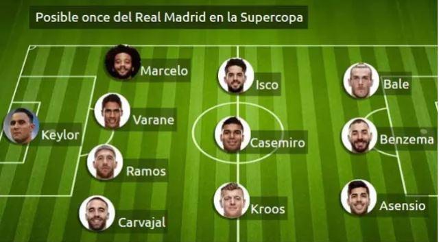 تشكيل ريال مدريد المتوقع أمام اتلتيكو