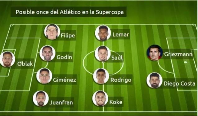 تشكيل أتلتيكو مدريد المتوقع لقمة الريال