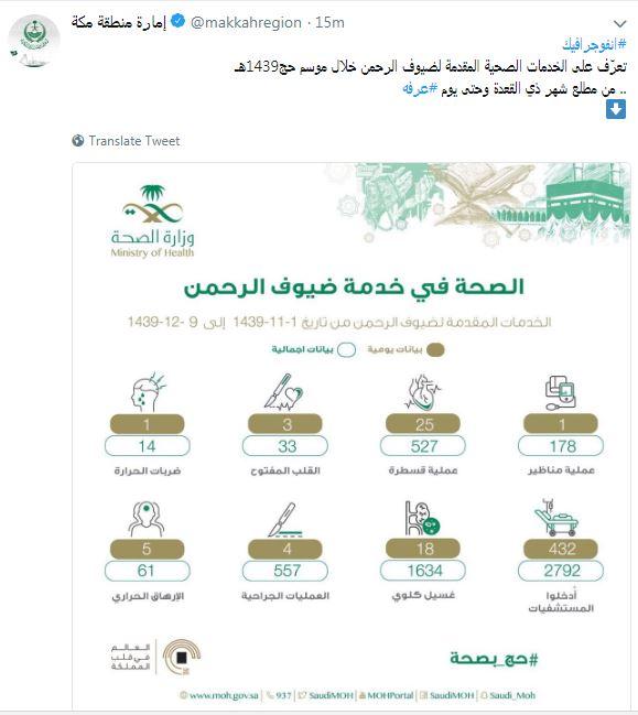 خدمات ضيوف الرحمن فى السعودية