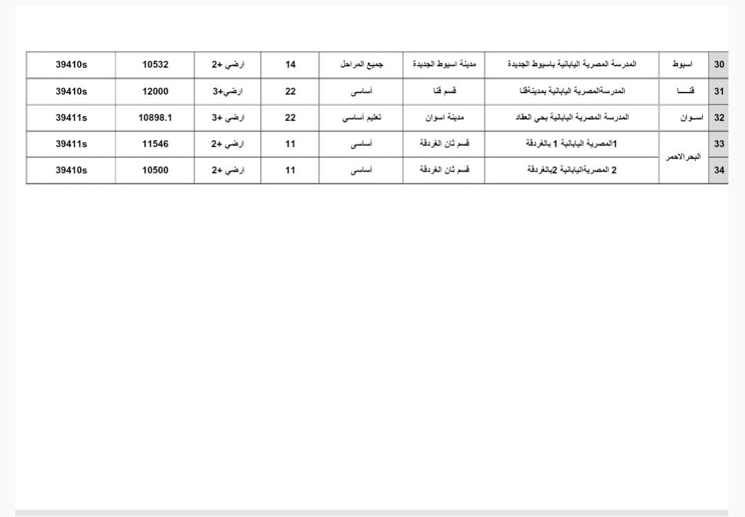 أسماء وأماكن 34 مدرسة مصرية يايانية (2)