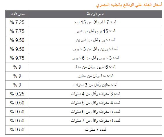 البنك الأهلى المصرى (1)
