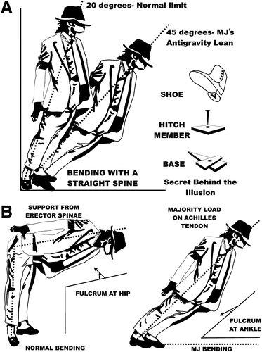 تفسير رقصة جاكسون