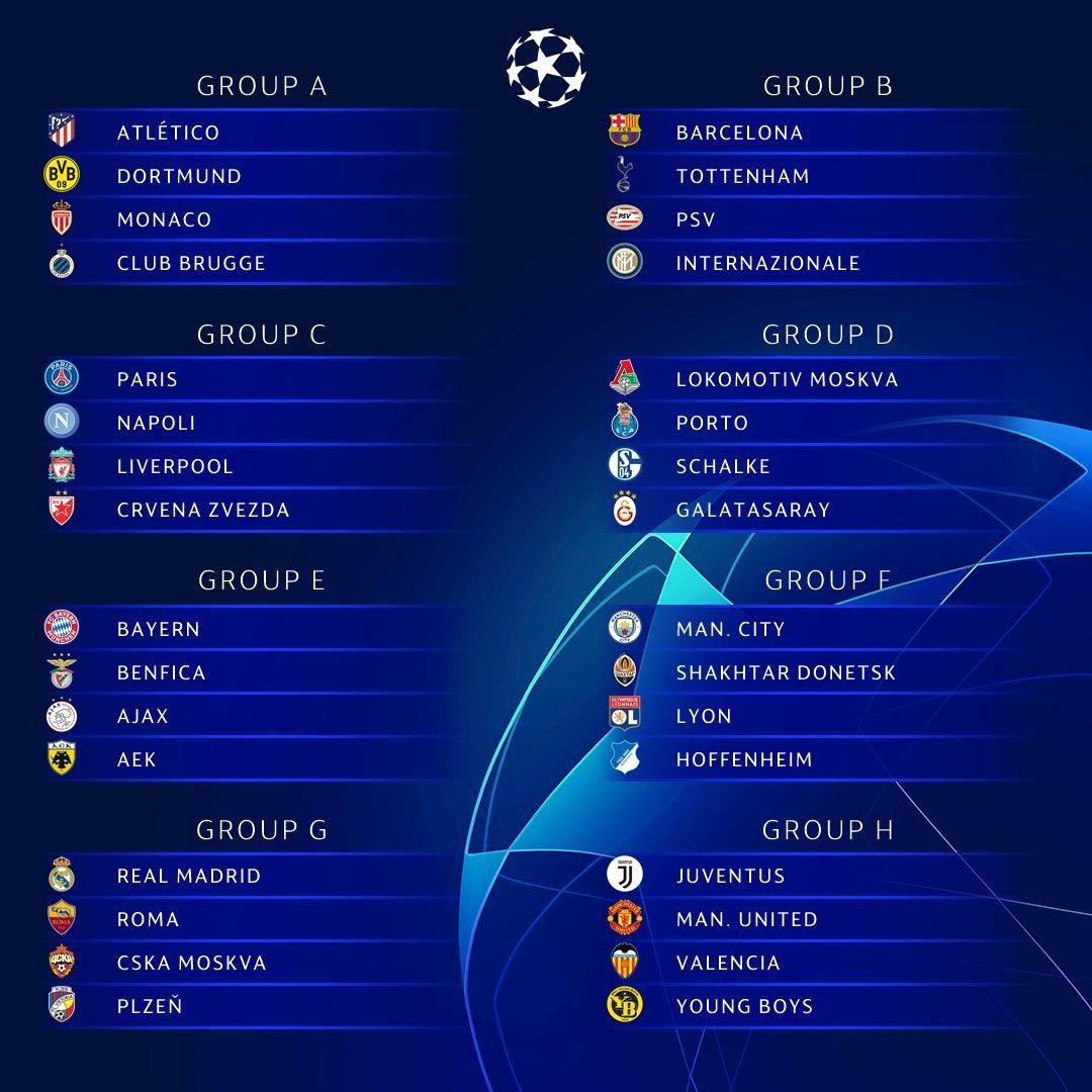جدول مباريات دوري أبطال أوروبا 2018