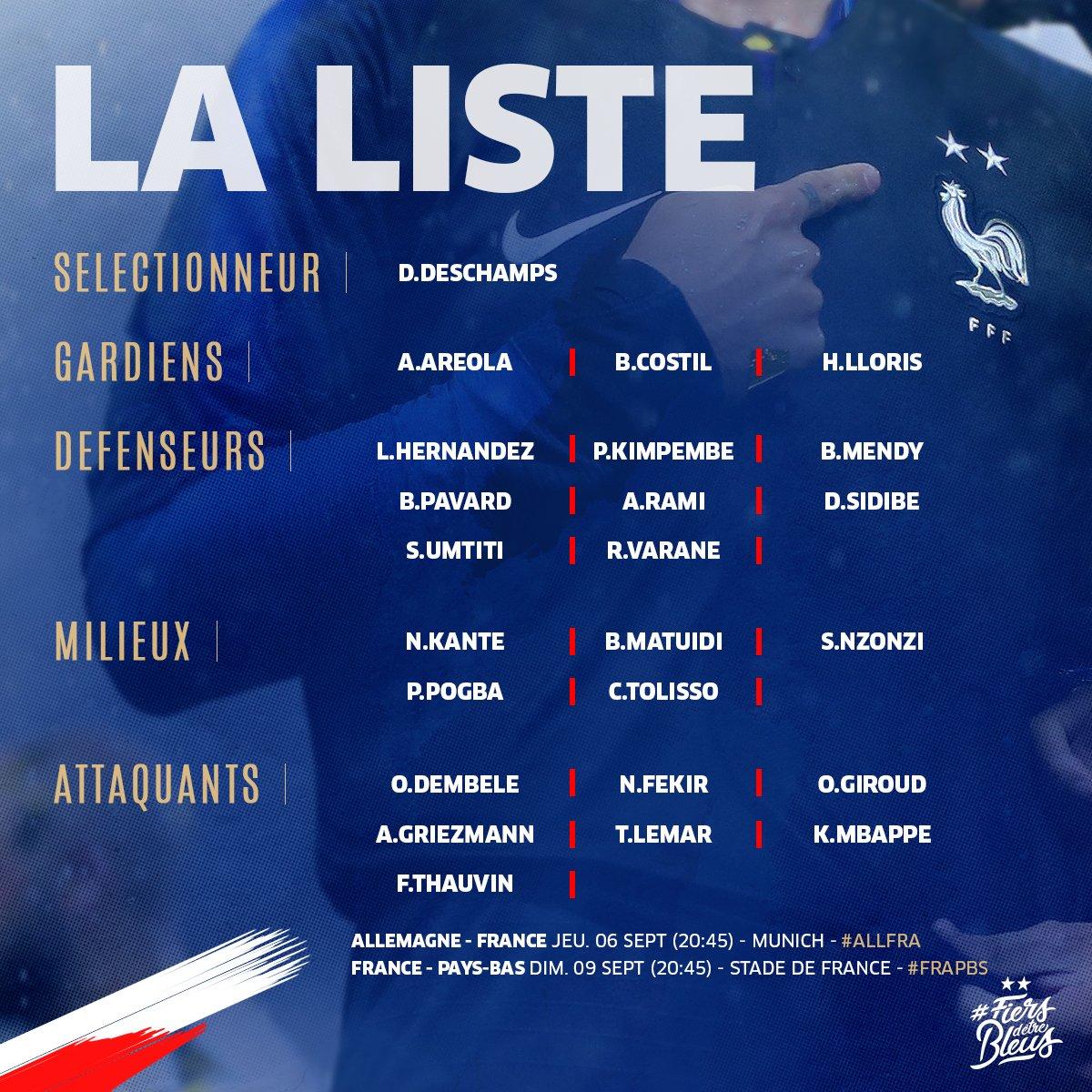 قائمة فرنسا
