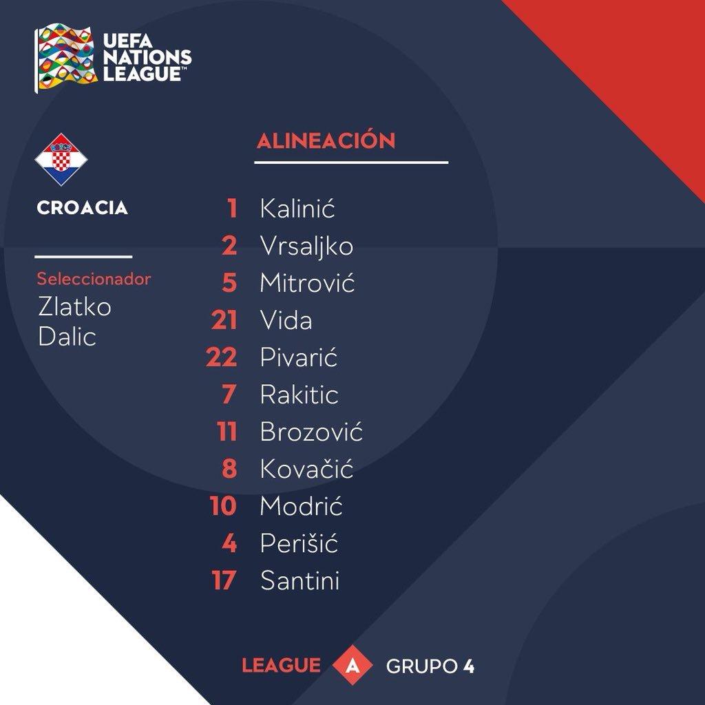 تشكيل كرواتيا