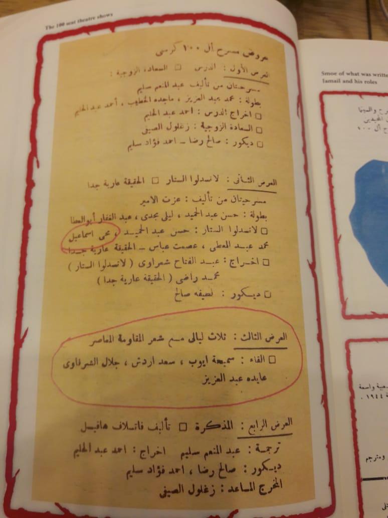 وثائق تؤكد ريادة الفنان محي اسماعيل في التجريب في المسرح  (7)