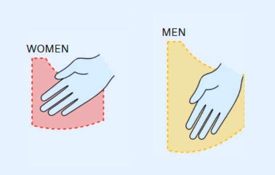 الفرق بين جيب المرأة والرجل