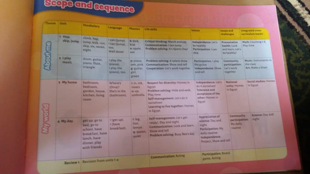 حصريا   الكتاب المدرسي للغة الإنجليزية المستوى الثاني (KG2) 1