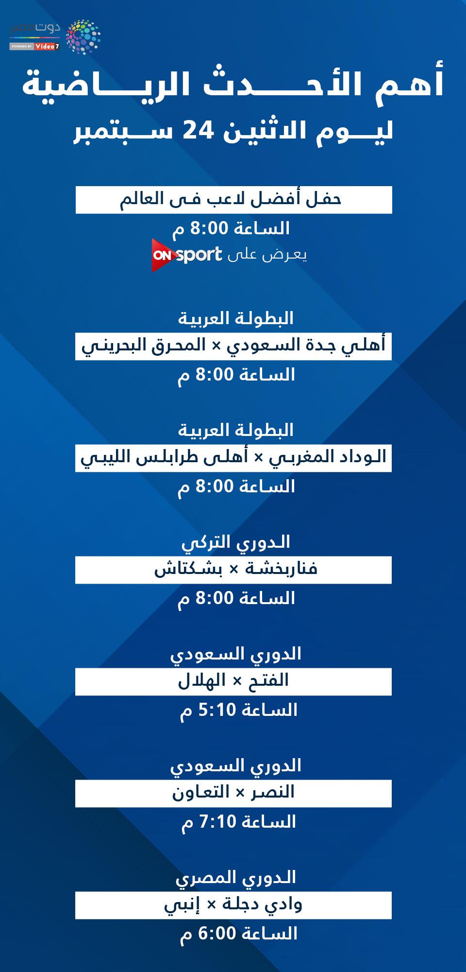 مواعيد مباريات اليوم الاثنين 24 سبتمبر