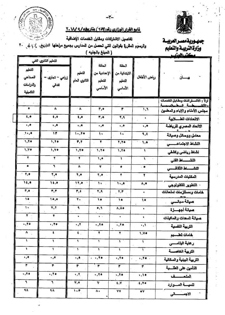 كتب وزارة التربية والتعليم الاردنية pdf