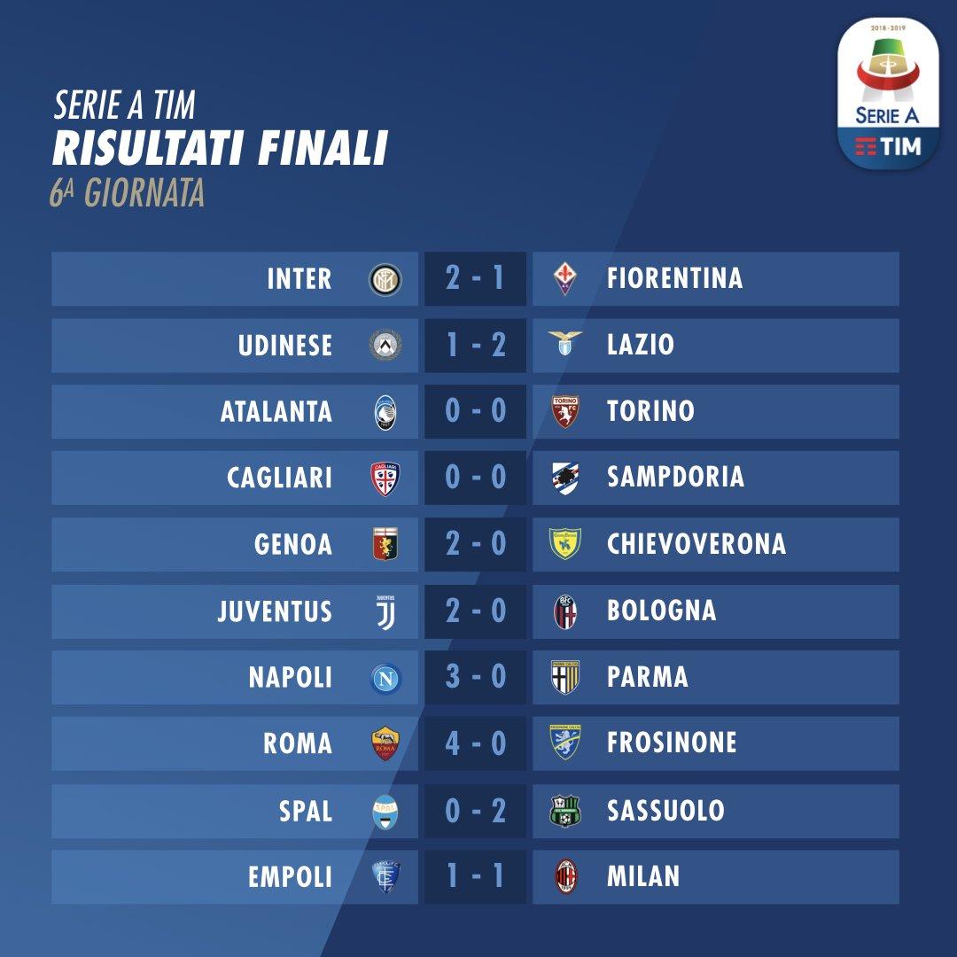 نتائج الجولة السادسة من الدوري الايطالي