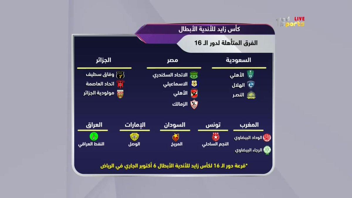 الاندية المتأهلة لثمن نهائي البطولة العربية