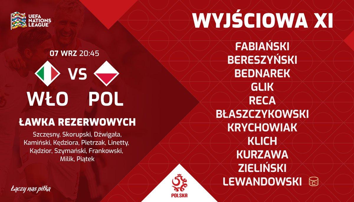 تشكيل بولندا