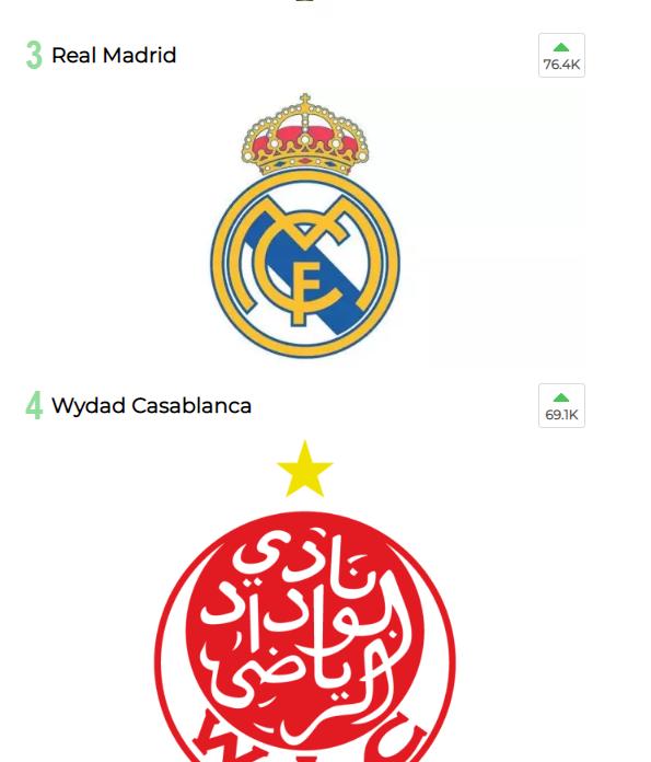 ريال مدريد والوداد
