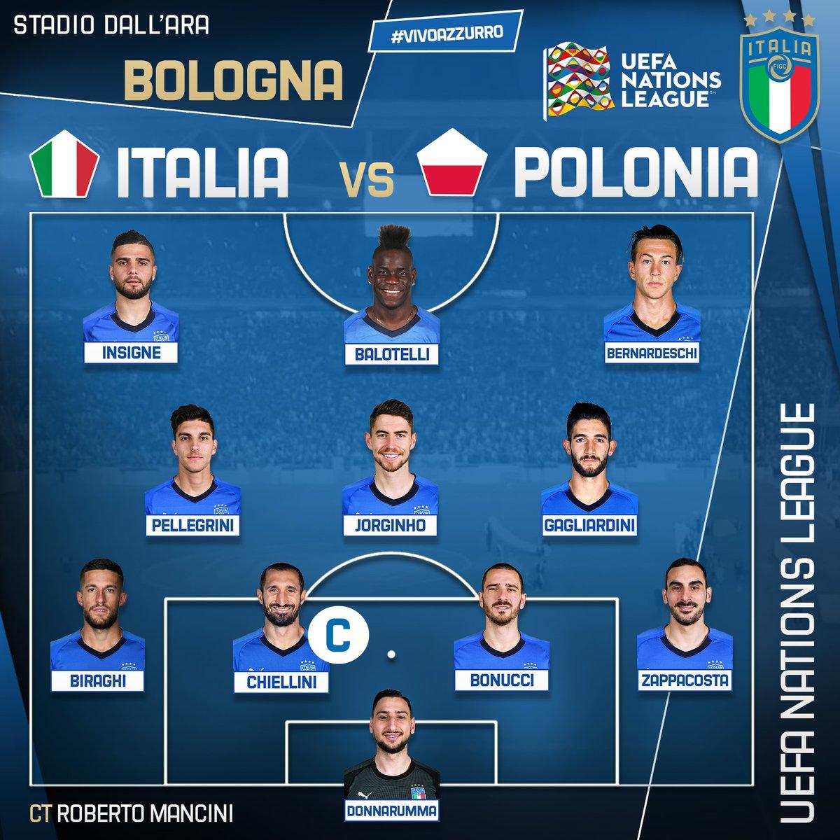 تشكيل ايطاليا