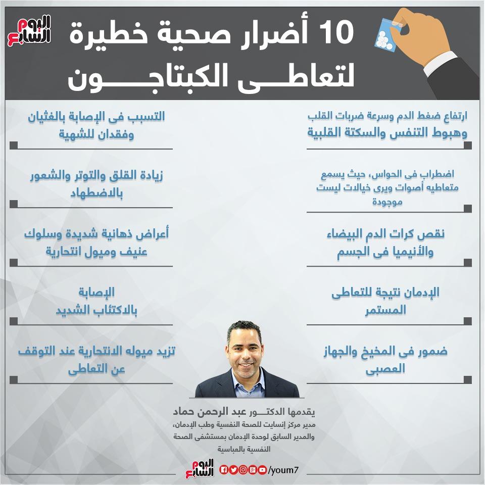 إنفوجراف دكتور عبد الرحمن حماد يوضح مخاطر تعاطى مخدر الكبتاجون