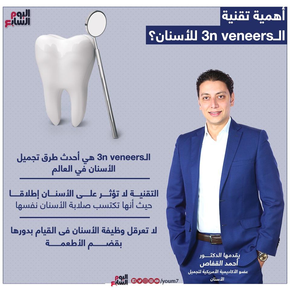 إنفوجراف للدكتور أحمد القفاص يوضح أهمية تقنية 3n veneers