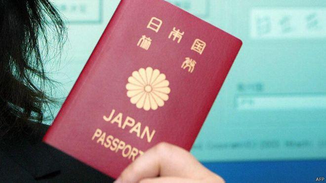 جواز سفر اليابان
