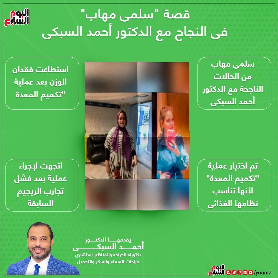 إنفو جراف للدكتور أحمد السبكى حول قصة نجاح سلمى