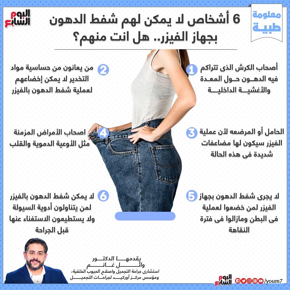انفو جراف يوضح أشخاص لا يمكن لهم شفط الدهون بالفيزر