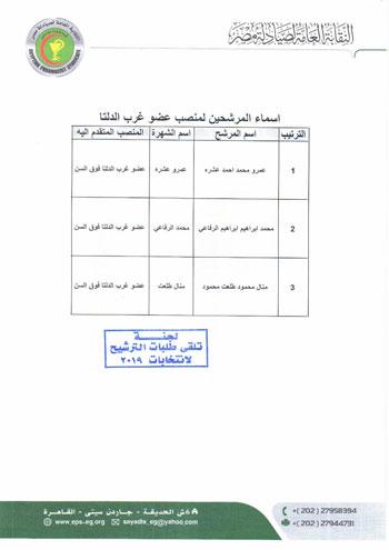 انتخابات نقابة الصيادلة (3)