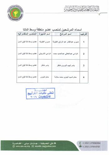 انتخابات نقابة الصيادلة (5)