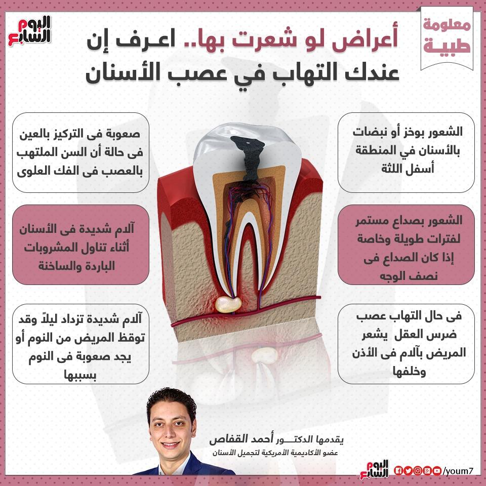 تعرف على دور عصب الأسنان وأسباب التهابه مع دكتور أحمد القفاص اليوم السابع